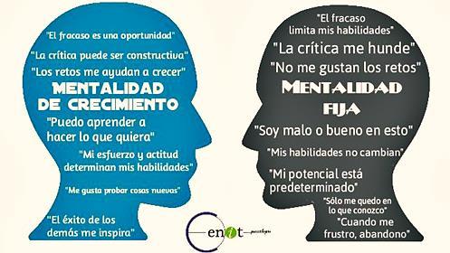 mentalidad-aprendizaje.jpg