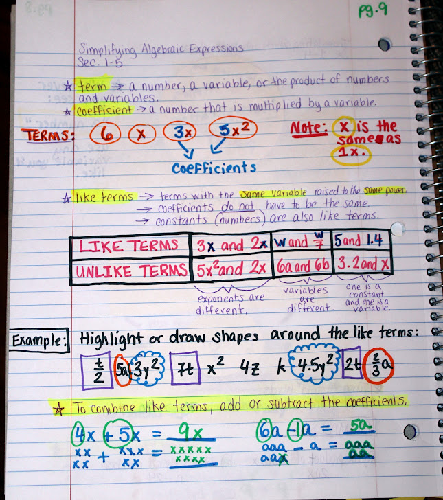 I M Came Up With A Of Activities For Centers That Will Work Combining Like Terms The First Was Inspired From Part This