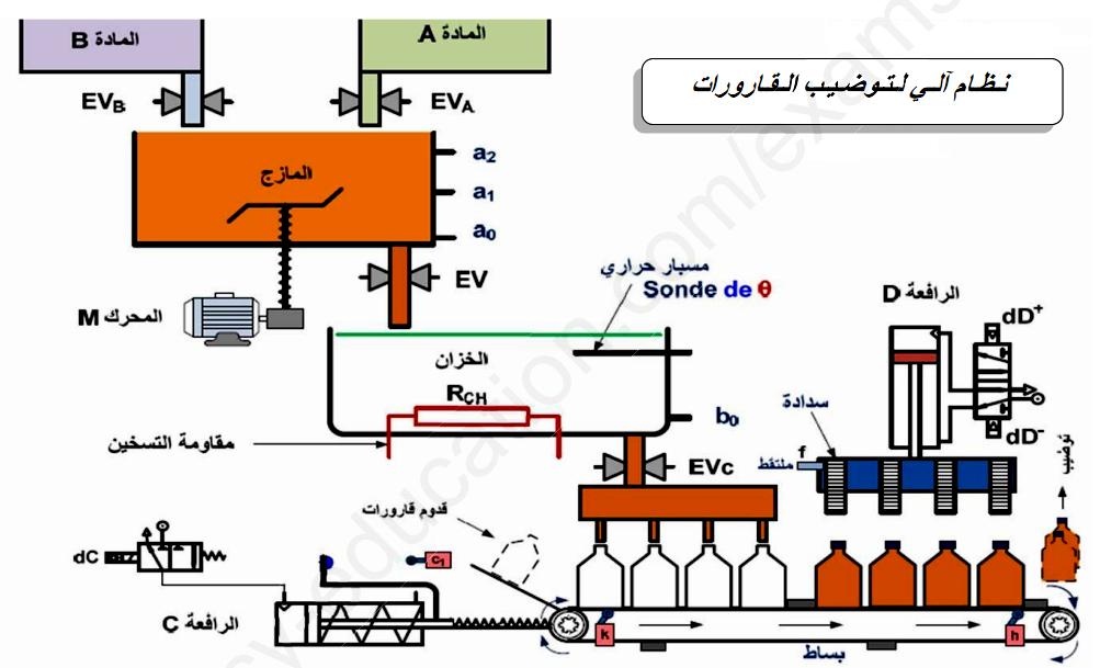 اختبار الفصل الاول هندسة كهربائية 4