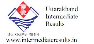 Uttarakhand Intermediate Results