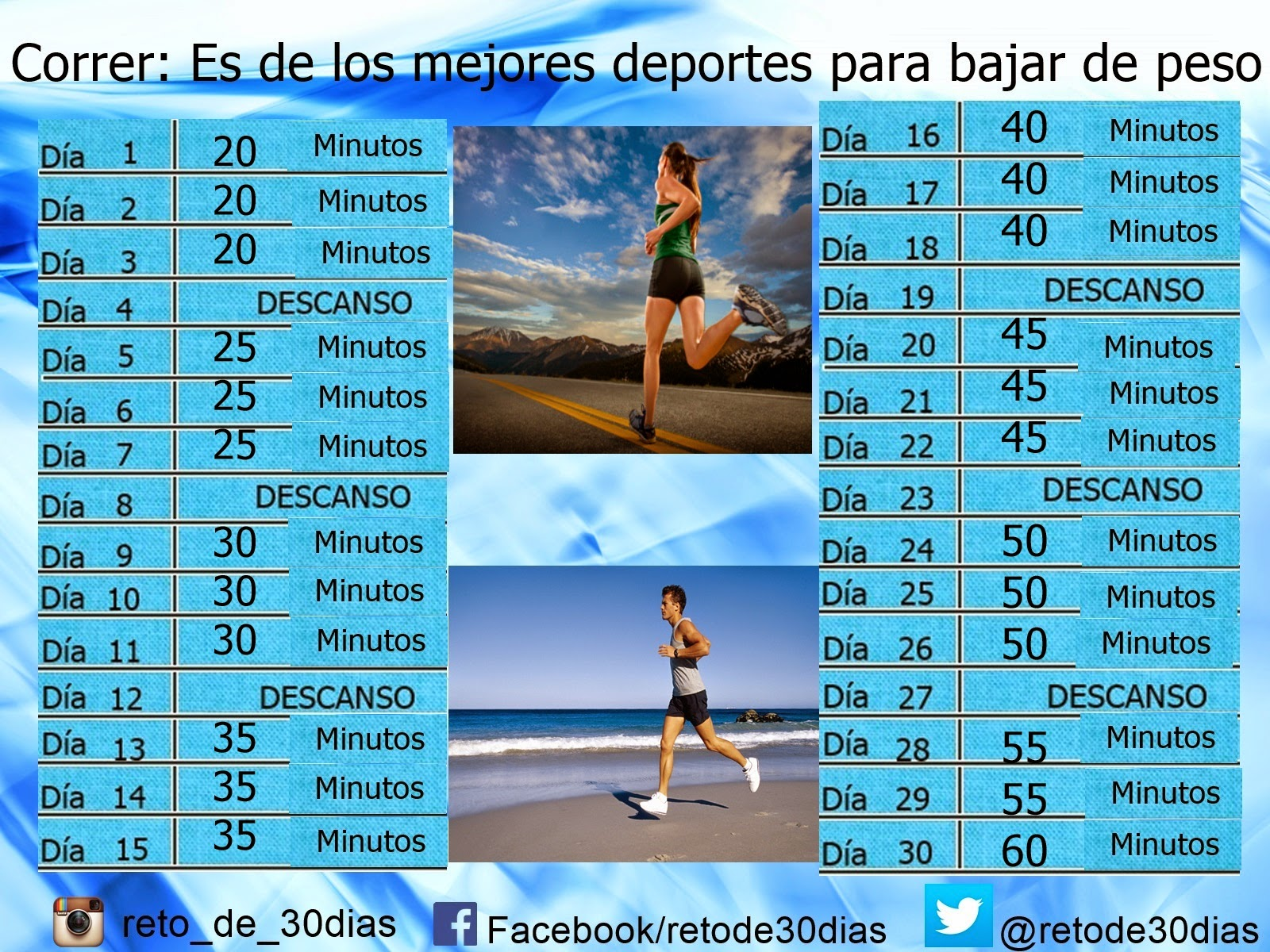 Running para adelgazar reto de 30 d as fitness for Deportes para adelgazar