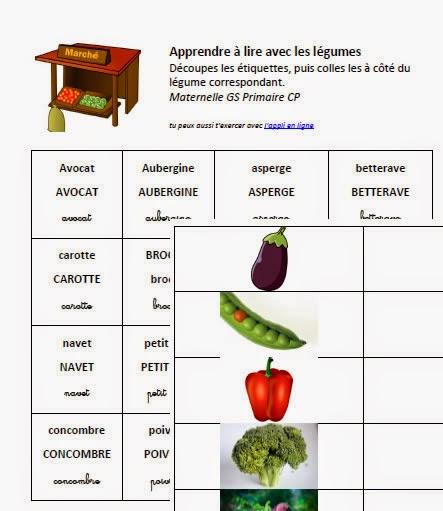 associer mots et images sur le thème des légumes (maternelle, primaire)