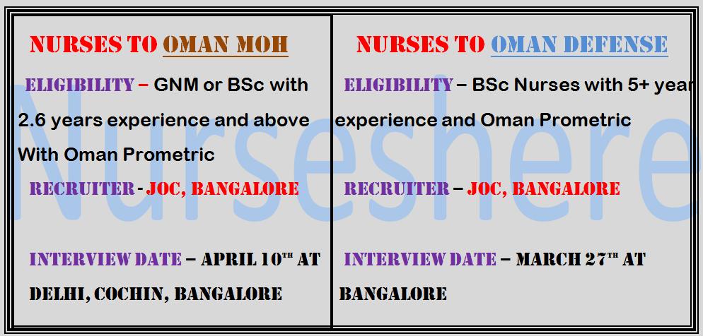 Apply For Nuru International Job Vacancies 2019 Here For Free