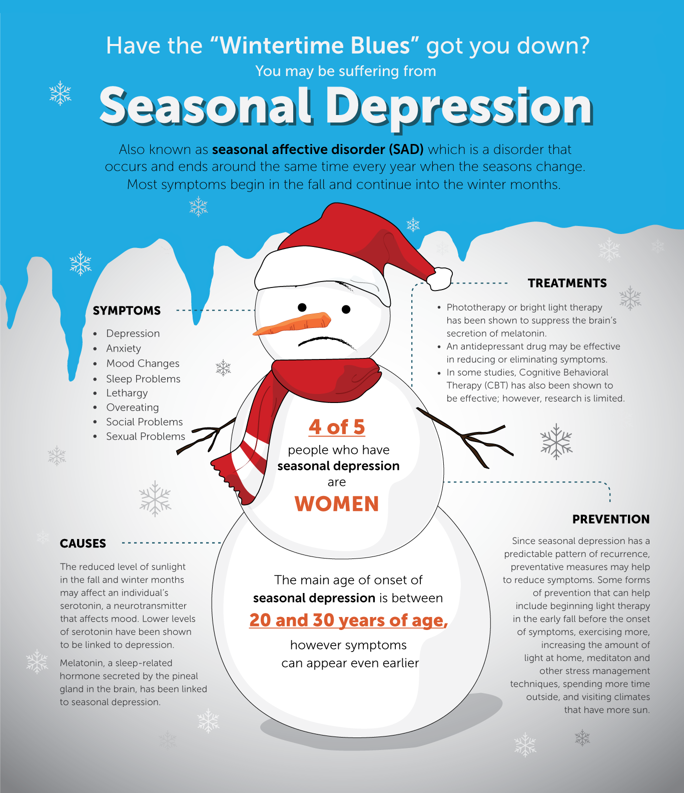 the definition causes and effects of seasonal affective disorder What is seasonal affective disorder or sad seasonal affective disorder definition what causes seasonal affective disorder.