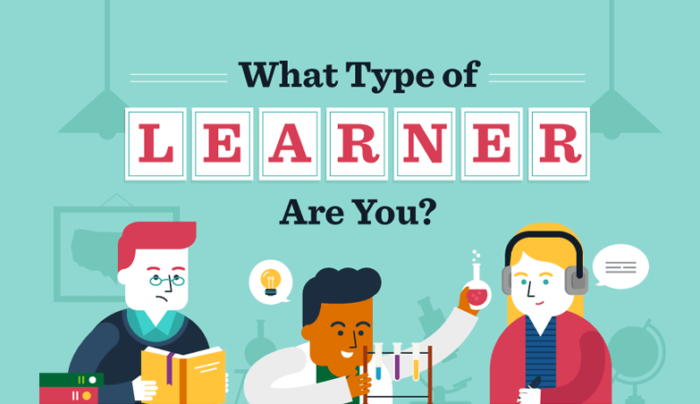 Do You Know What Kind Of Learner You Are? - #infographic