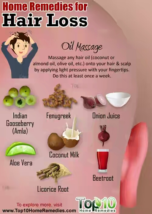 Remedies Hair Control For Home Fall