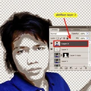 Manusia Koran Dengan Photoshop