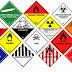 Barang kiriman Berbahaya (Dangerous cargoes)