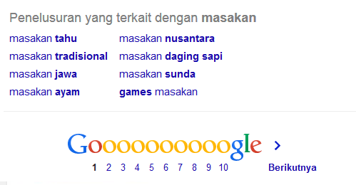 Ide Dan Keyword Pada Video