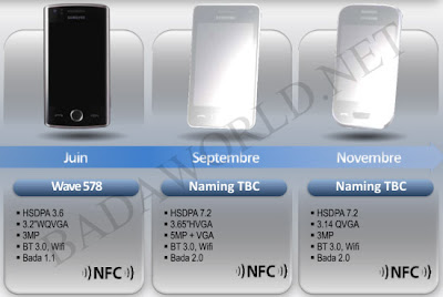 NFC enabled Bada phones
