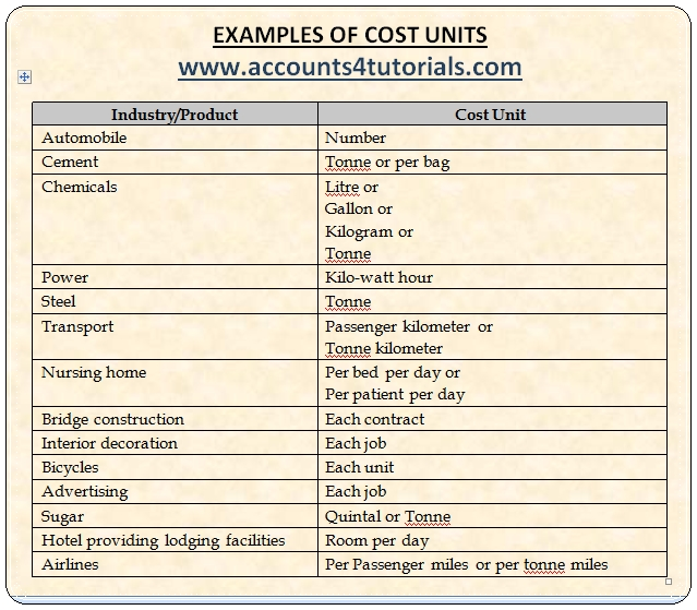 DIFFERENCE+BETWEEN+COST+REDUCTION+AND+COST+CONTROLjpg (790×496 - best of sample letter request extension payment due