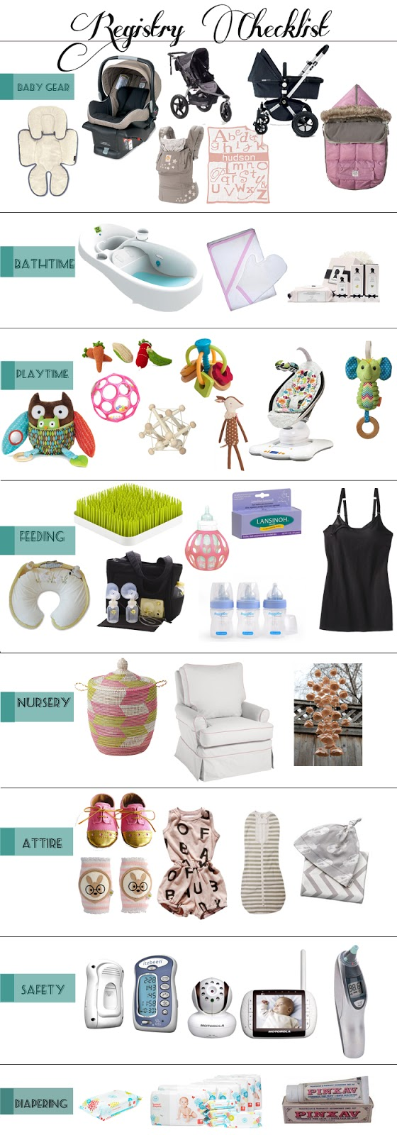 Baby Registry Checklist - Lynzy & Co.