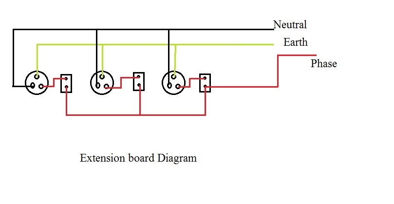 extension%2Bboard electrical standards how to make extension board? extension board wiring diagram at crackthecode.co