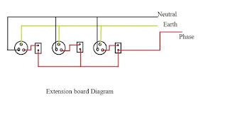 Extension board circuit diagram