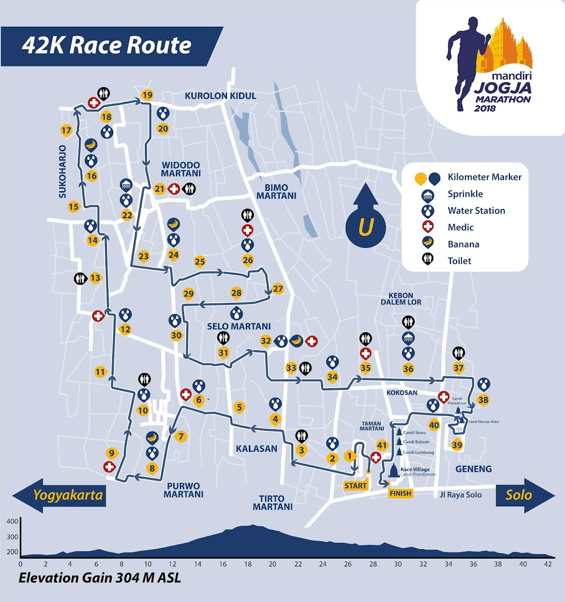 42K 👟 Mandiri Jogja Marathon • 2018