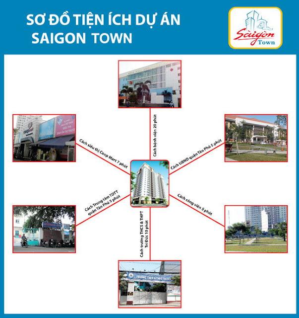 Can ho Sai Gon Town