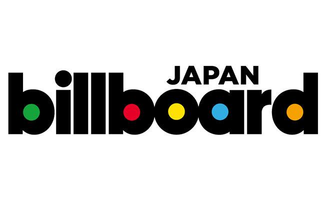 OST Anime Terpopuler Tahun 2020