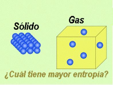 Termodinámica entretenida!: Segunda ley de la termodinamica