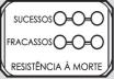 Resistência a Morte 5E