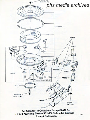 Tech Series: Ford Mustang Air Cleaner ID Guide 1971-1973