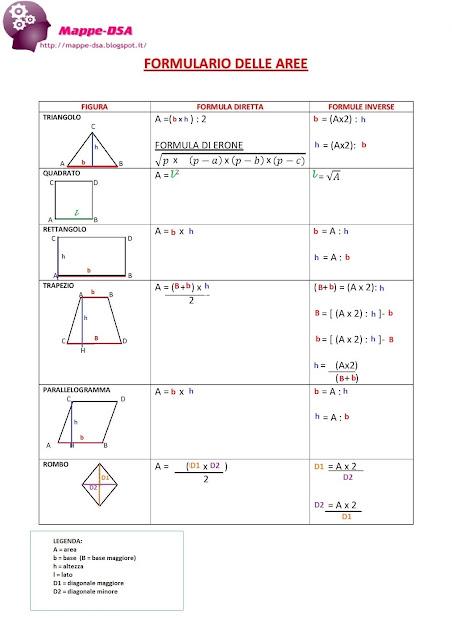 mappedsa mappa schema dsa dislessia discalculia disturbi apprendimento aree geometria triangolo quadrato rettangolo trapezio parallelogramma rombo erone formule formulario