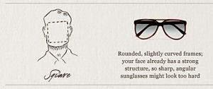 Kacamata Untuk Muka Kotak