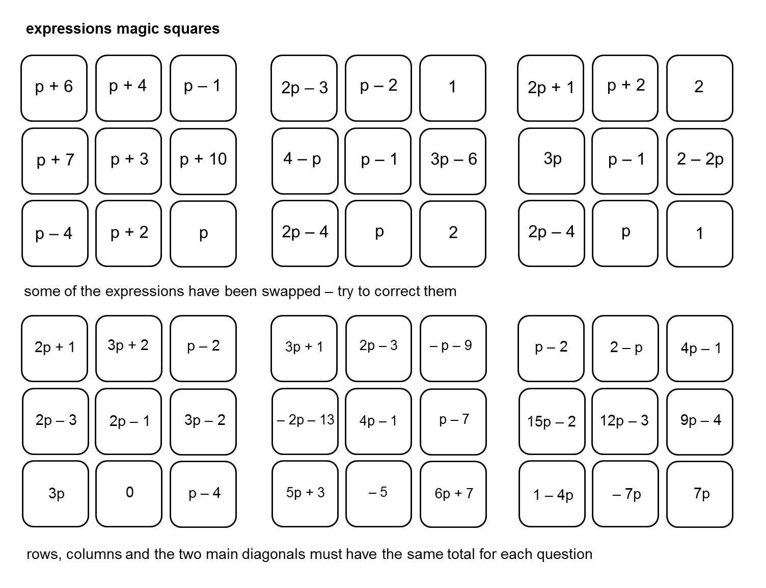 MEDIAN Don Steward mathematics teaching: more expressions