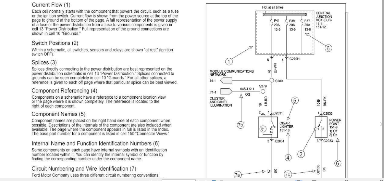 Ford Ranger 2015 Px Wiring Diagrams