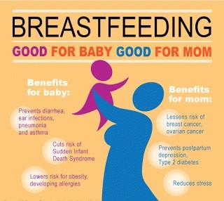 Benefits of Breast feeding