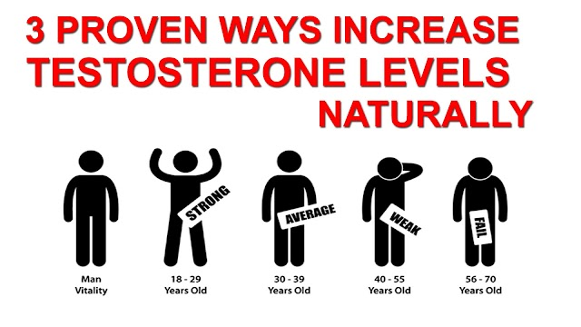 3 Clinically Proven ways to increase your Testosterone levels, Naturally