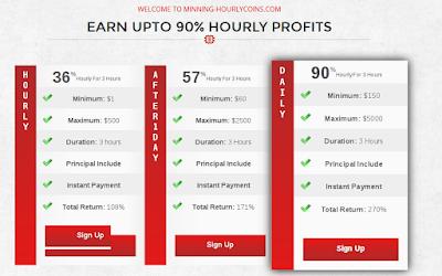 Tips Aman Bermain HYIP ( High Yield Investment Program )