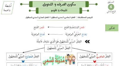 تمارين اللغة العربية لتلاميذ المستوى الرابع ابتدائي