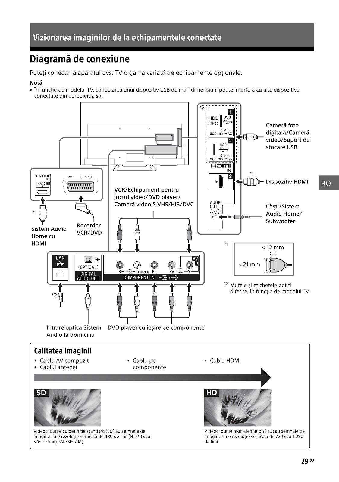 Manual de utilizare televizor Sony 40R550C/ 48R550C