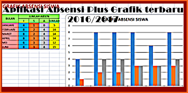 Aplikasi Absensi Plus Grafik terbaru 2016/2017