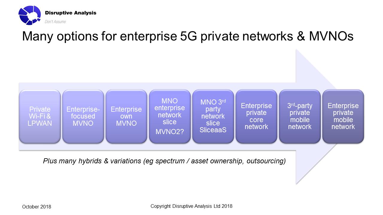 Dean Bubley's Disruptive Wireless: Book now! MVNOs + 5G +
