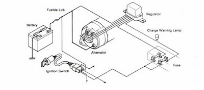 Sistem Kelistrikan Mesin Pengertian Rangkaian Dan Jenis