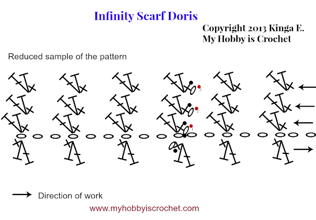 Doris Infinity Scarf - Free Crochet Pattern -  Written Instructions and Chart