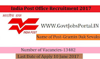 India Post Office Recruitment 2017 -13482 Gramin Dak Sevaks