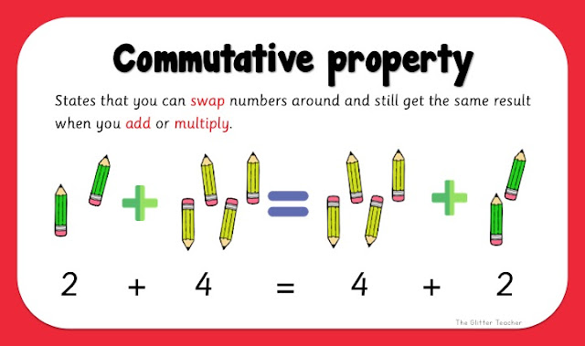 Commutative property of the addition