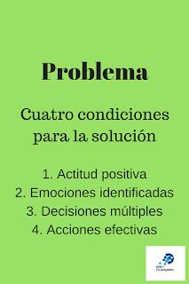 Actitud positiva, emociones controladas, alternativas y opciones, acción efectiva