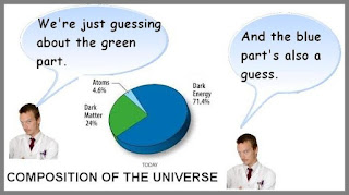 composition of universe