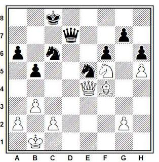 Posición de la partida de ajedrez Vlastimil Hort - Carlos García Palermo (Reggio Emilia, 1984)