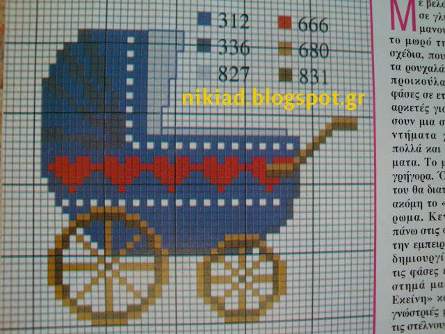 621e9bb6535a Πολύ όμορφα σχέδια για βρεφικές σαλιάρες κεντημένες σταυροβελονιά . Lovely  cross stitch patterns ideal for baby bibs