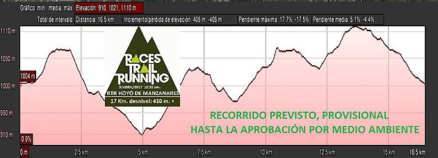 Atletismo Aranjuez Trail Hoyo de Manzanares