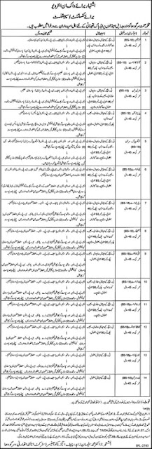District Health Authority Sargodha Jobs 2019