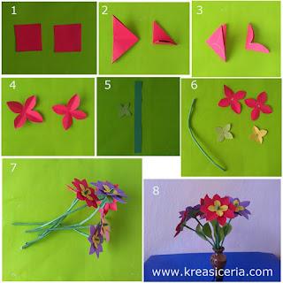 Tutorial cara membuat prakarya bunga untuk anak SD