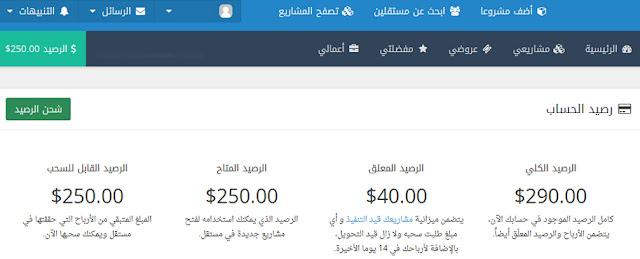 طريقة ربح المال و احتراف العمل الحر عبر الانترنت