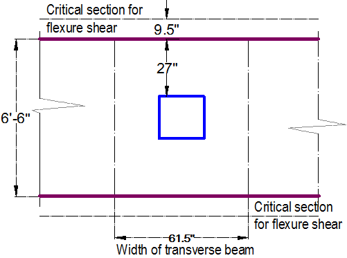 Critical section for flexure shear of transverse beam of combined footing