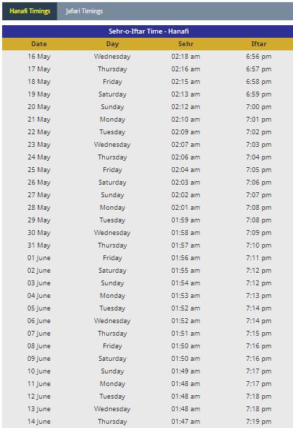 Ramadan Calendar for Albania 2018
