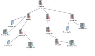 WT Blog (ITGeist): รีวิวแ ละสำรวจฟีเจอร์ใหม่ ๆ ใน System
